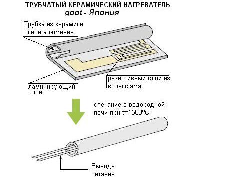 Паяльник для точной электроники, goot CS-21, 20Вт 220В (керамический нагр.